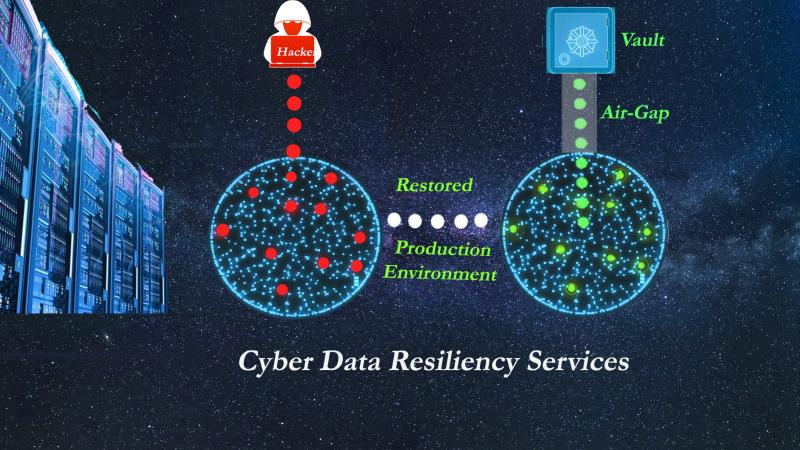 cyber data